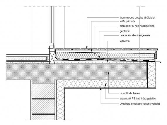 Beton erkély szigetelése